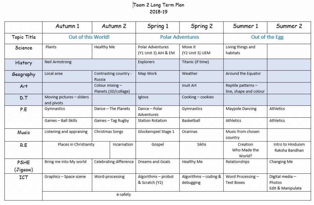 Long term plan Yr 1 2 Updated
